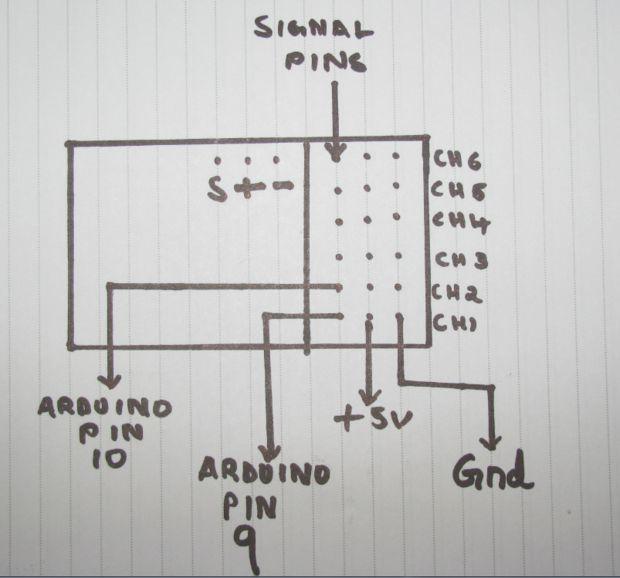 Cómo controlar cualquier coche R/C con un transmisor de