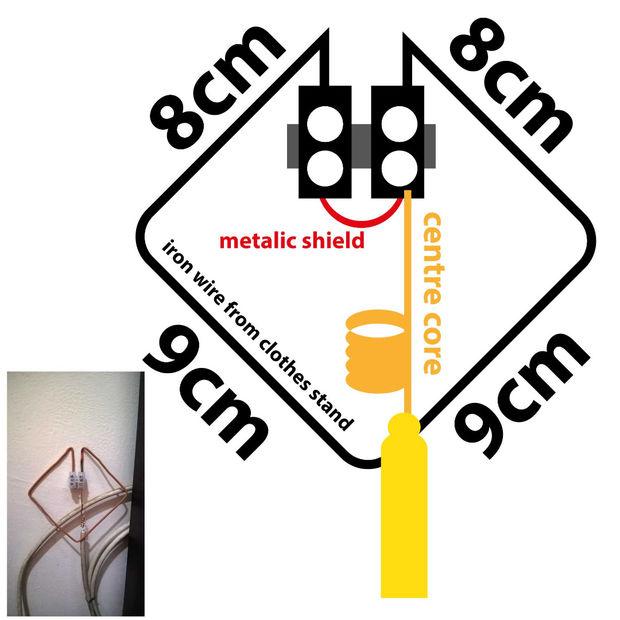 yagi tv antenna wiring diagram bricolaje de 2g 3g 4g wifi celular se  al booster  bricolaje de 2g 3g 4g wifi celular se  al booster