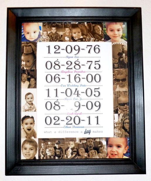 Importante familia días marco & Print - askix.com