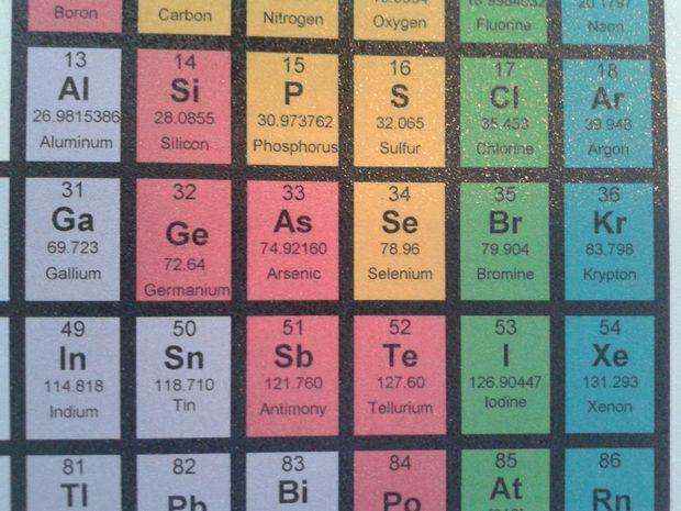 120 piezas de conjunto de imanes de la tabla peridica askix hola fans de la ciencia y qumica en este instructable le demostrar cmo hice un conjunto completo de 120 de fichas magnticas urtaz Image collections