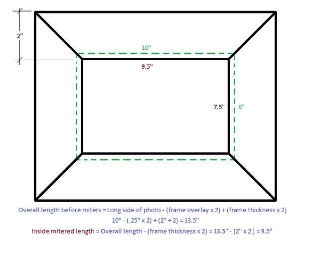 Marco rústico / Paso 3: Cortar y girar las piezas - askix.com