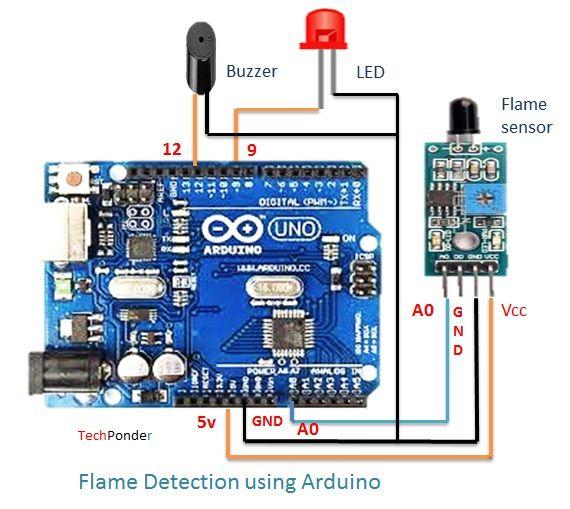 Detecci 243 N Mediante Sensor Arduino Y Llama De Fuego Askix Com
