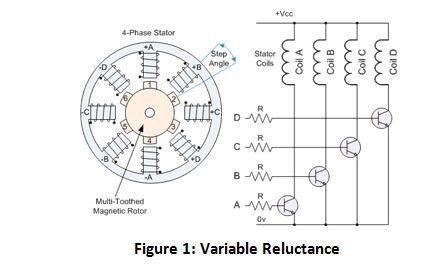 b9fe035a068b3805cf8c8e9bde9e15bc  Wires Phase Wiring Diagram on