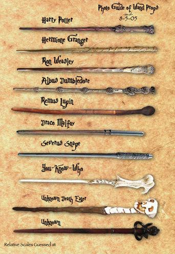 Fácil De Hacer Un Harry Potter Varitas Paso 3 Diseño Askixcom