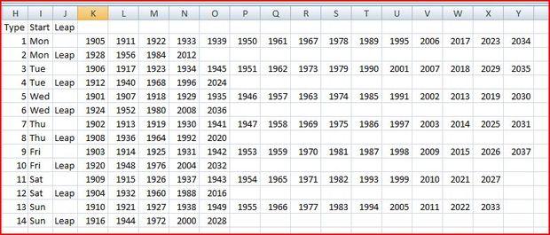 Year Calendar List : Utilice vintage calendarios askix