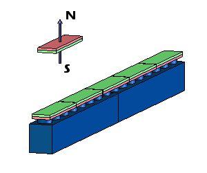 De Paso Y Tren Levitación Magnética 6Retos Simple Soluciones tsQdhrC
