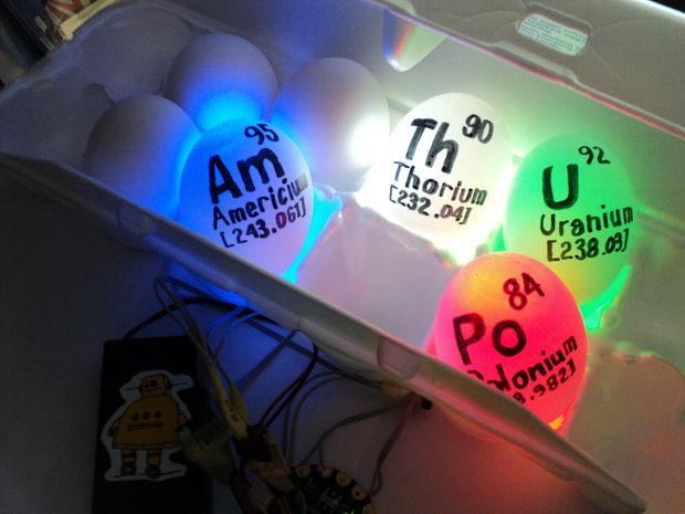 Tabla peridica que brilla intensamente radiactivos huevos askix tabla peridica que brilla intensamente radiactivos huevos urtaz Gallery